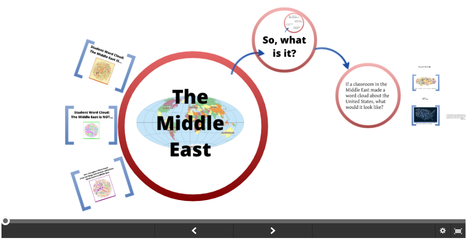 middle east prezi.PNG