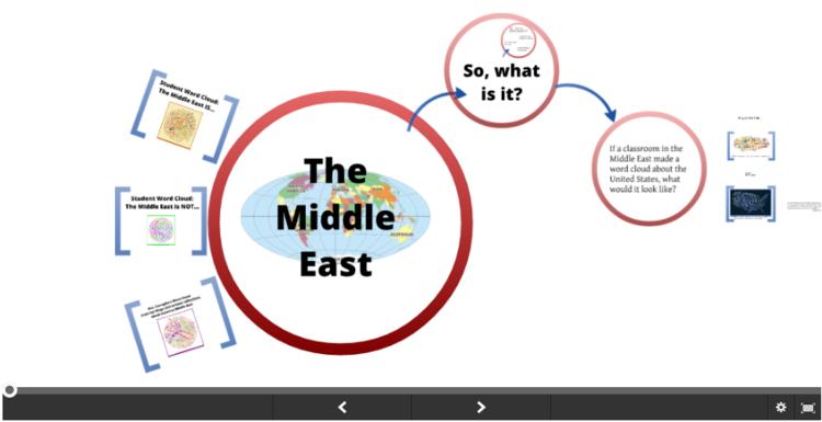 Middle East Prezi Example