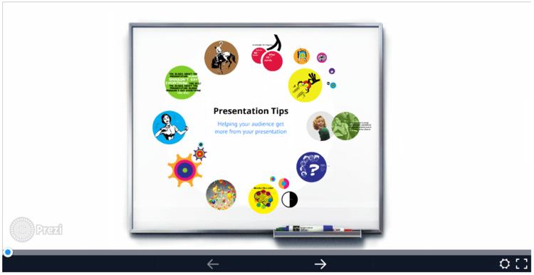 Best Creative Presentation Ideas To Make Your SlideShow
