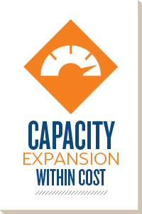 CAPTO_Strategy_Outcomes_Capacity_Expansion.png