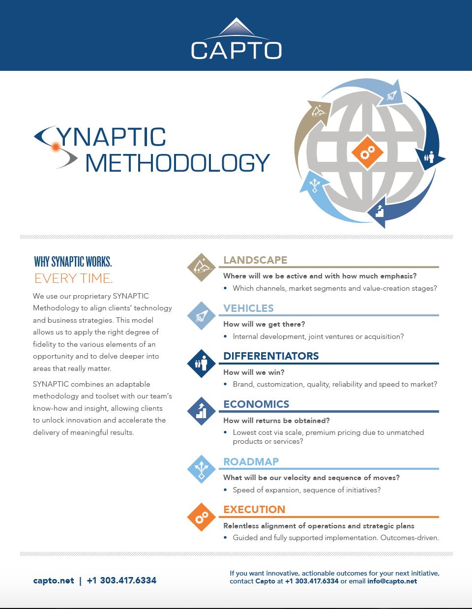 Capto-MA-Infographic.jpg