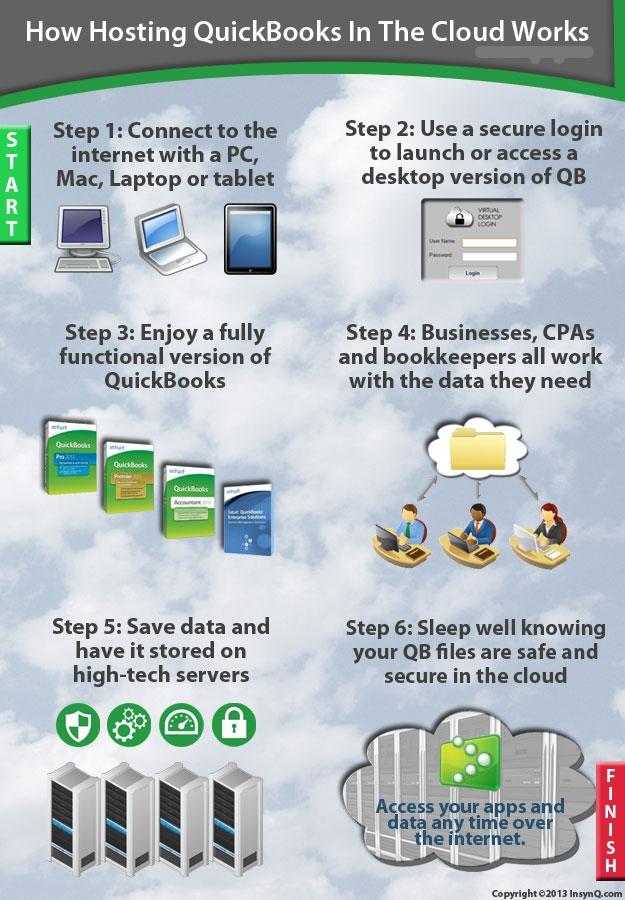 quickbooks-hosting-infographic.jpg