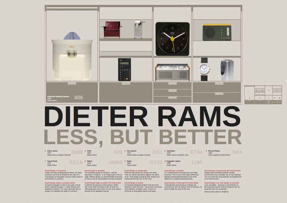 dieter rams 39 principles of good design ply. Black Bedroom Furniture Sets. Home Design Ideas