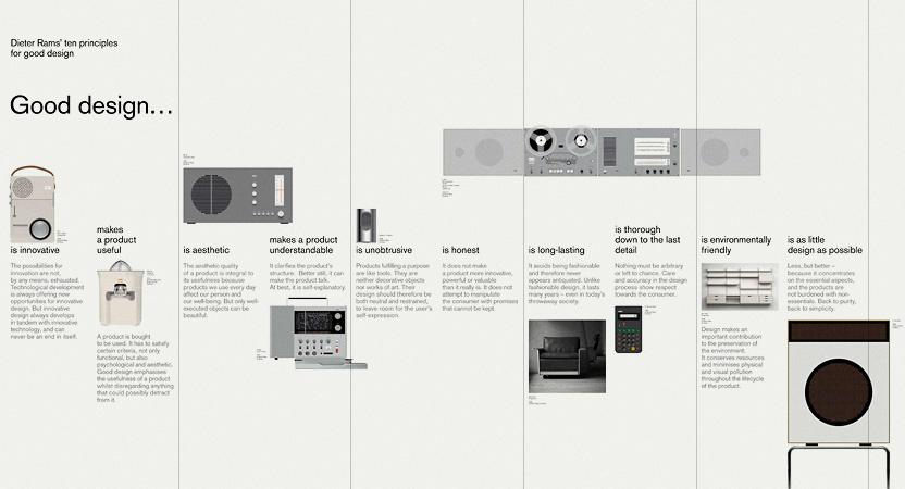 Dieter Rams dieter rams principles of design ply