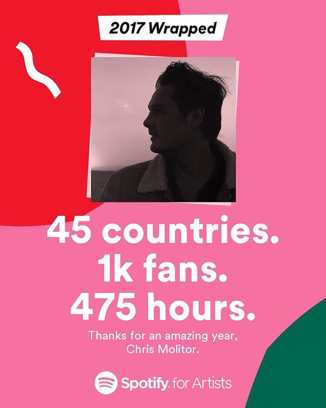 Wow! Thank you for all of the love around the world! Putting out new music is always challenging and vulnerable as an artist. I still have a lot of work to do, but knowing that people in 45 countries enjoyed my music this year is stunning. Thanks for a wonderful 2017! ❤️