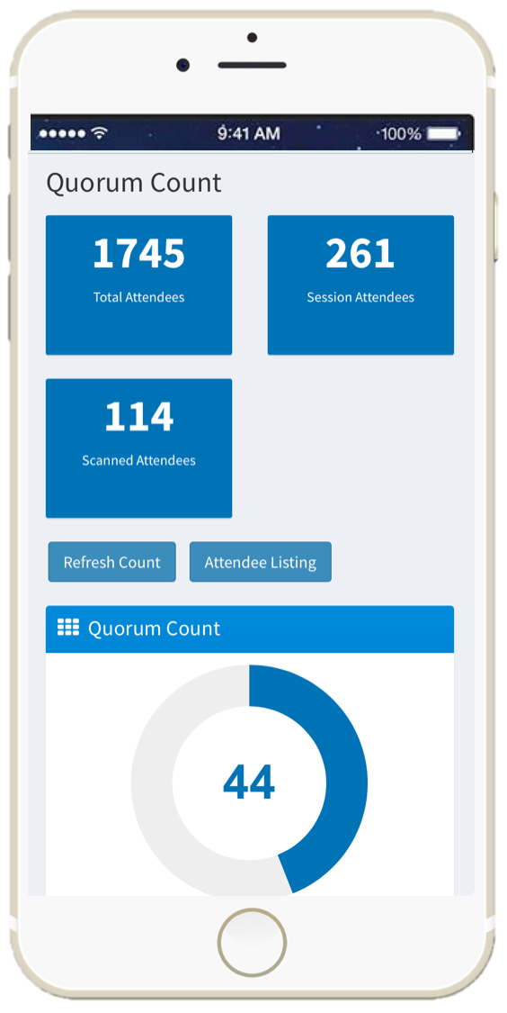 Quorum+Count.png