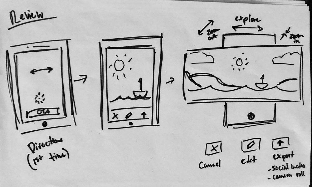 UI sketches -