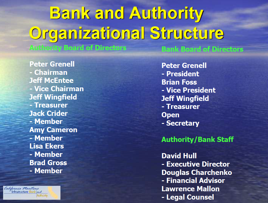 Peter-Grenell-harbor-district-port-marina-bank-fraud.png