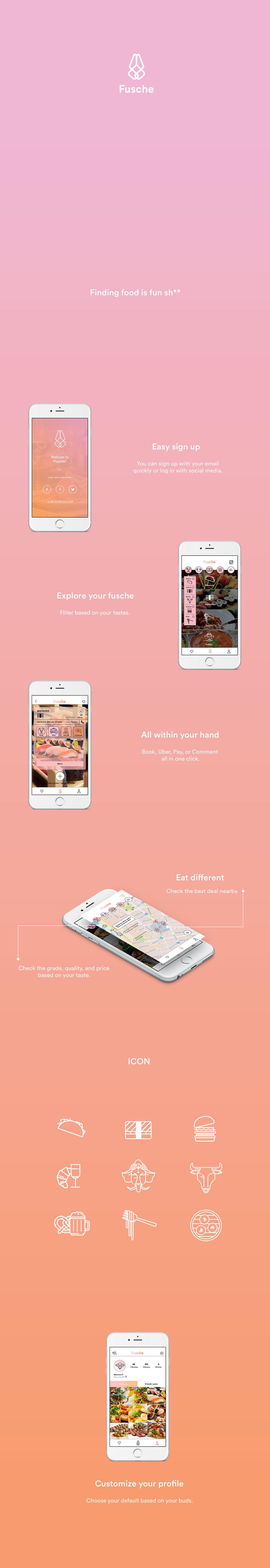 Fusche Branding and UX/UI Design Overview