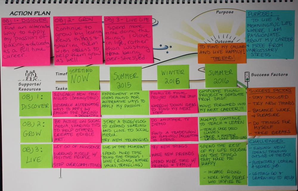 Final Action Plan.JPG