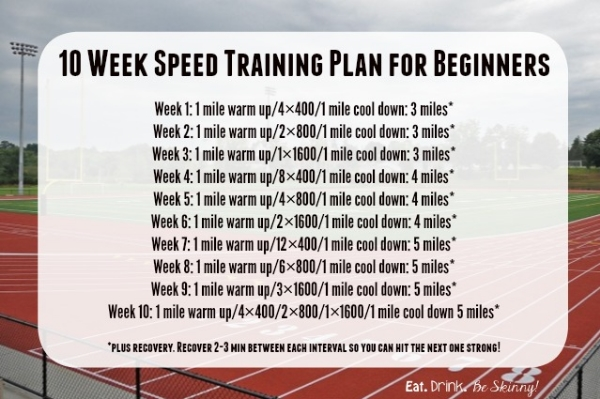 10 Week Speed Training Program