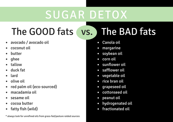 Good Fat vs Bad Fat.png
