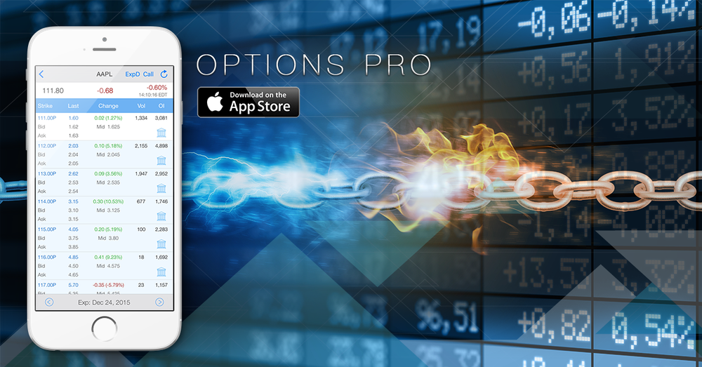 Live and fast options chain for all options in the US market