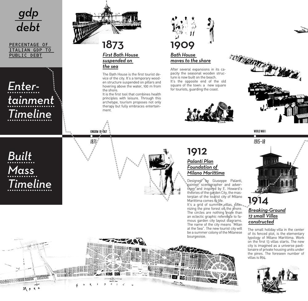 22_Timeline_1.jpg