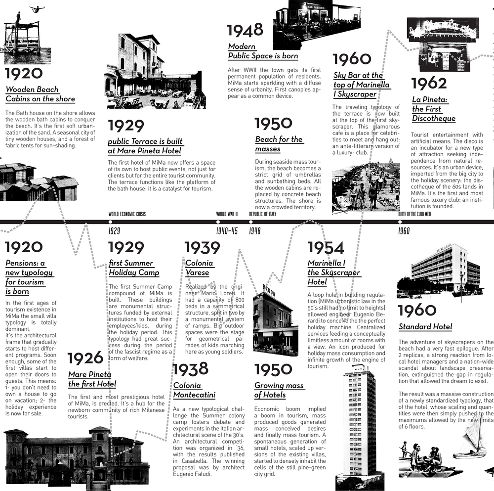 23_Timeline_2.jpg