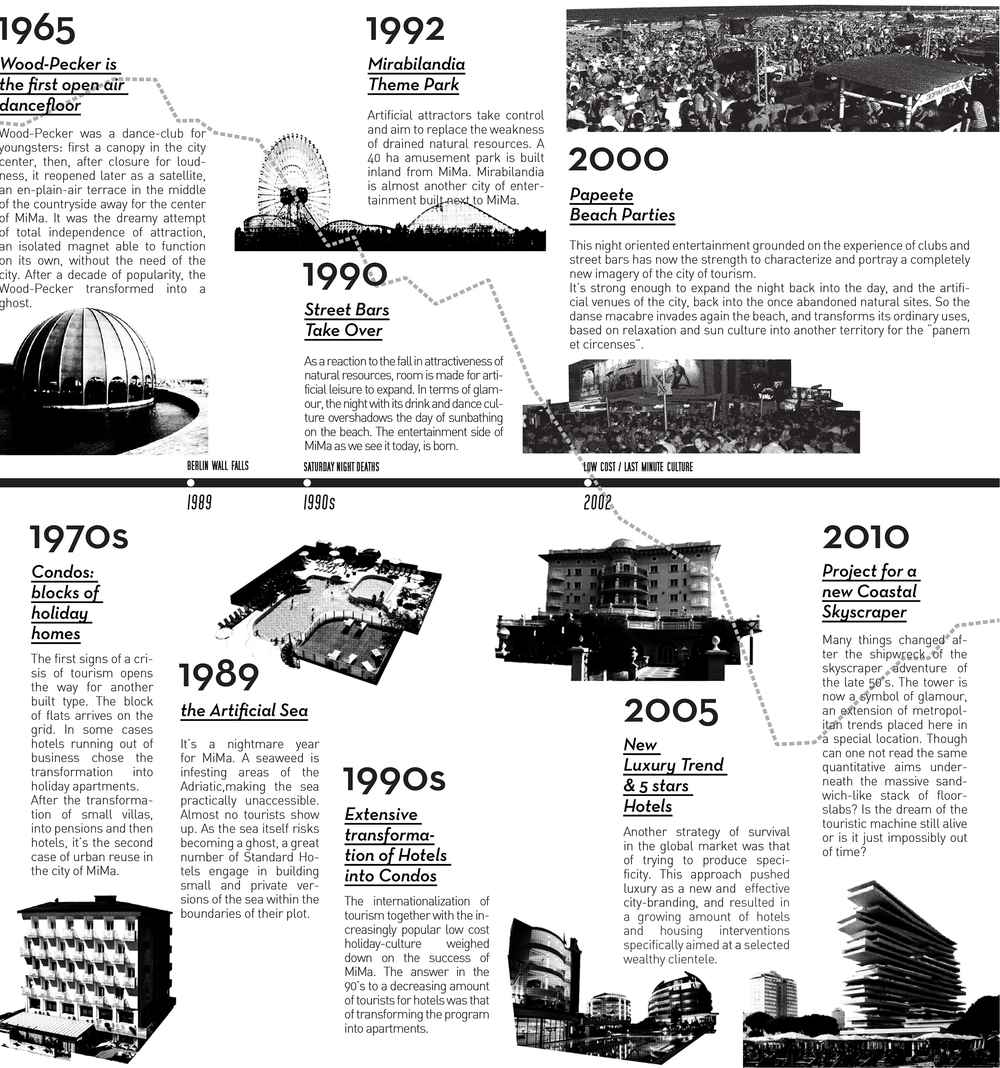 24_Timeline_3.jpg
