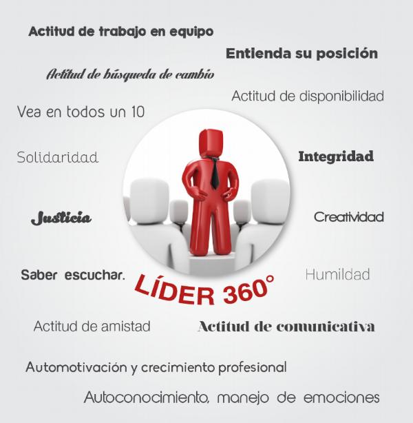 15 actitudes y valores que un l der de 360 debe tener for Que tipo de espacio debe tener una oficina