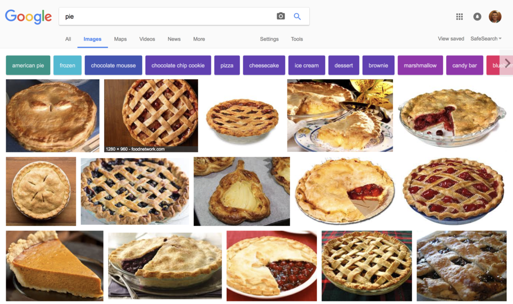 Figure 1.  Google Image Search of Pie.