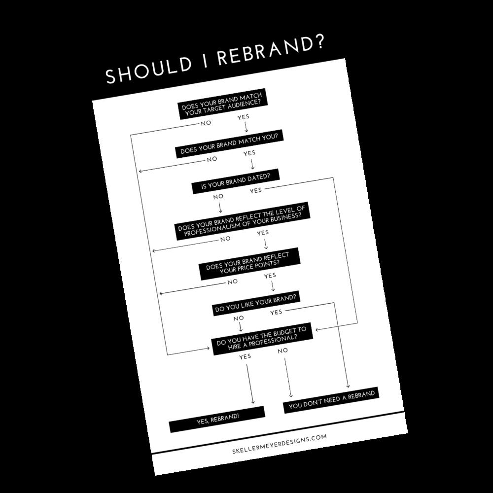 Rebrand-Chart-3D.png