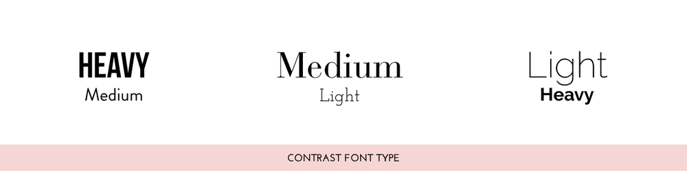 Font-Contrast-Weight.png