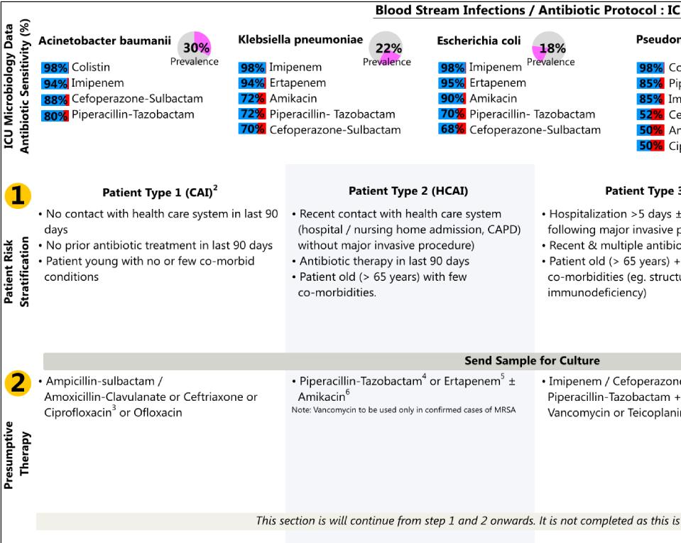 iSL8_CommunicationDesign_Antibiotic_Large.png