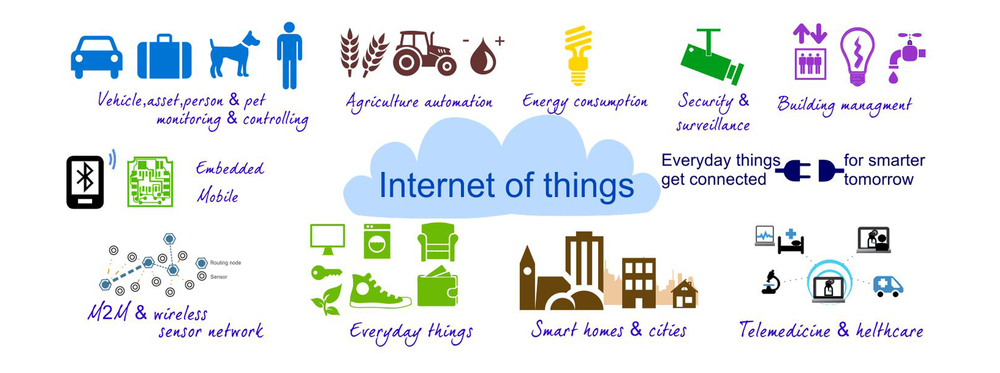 Image Attribution:u0026nbsp; Why U201cthingsu201du0026nbsp ...