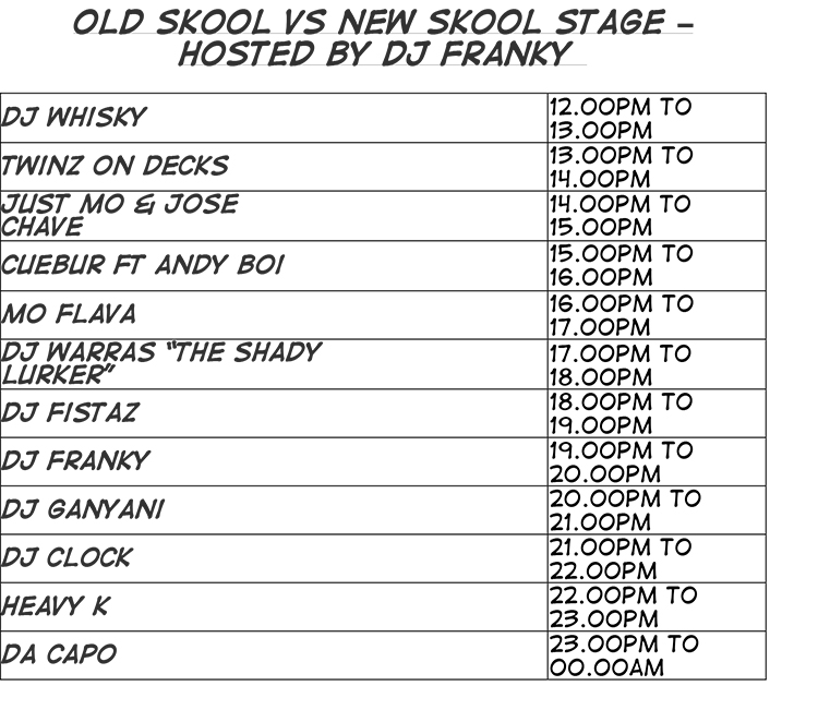 Old Skool vs New Skool Stage.jpg