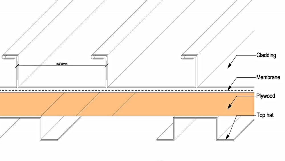 Zinc Panel Section : Standing seam panel — hellemann metalworks aust
