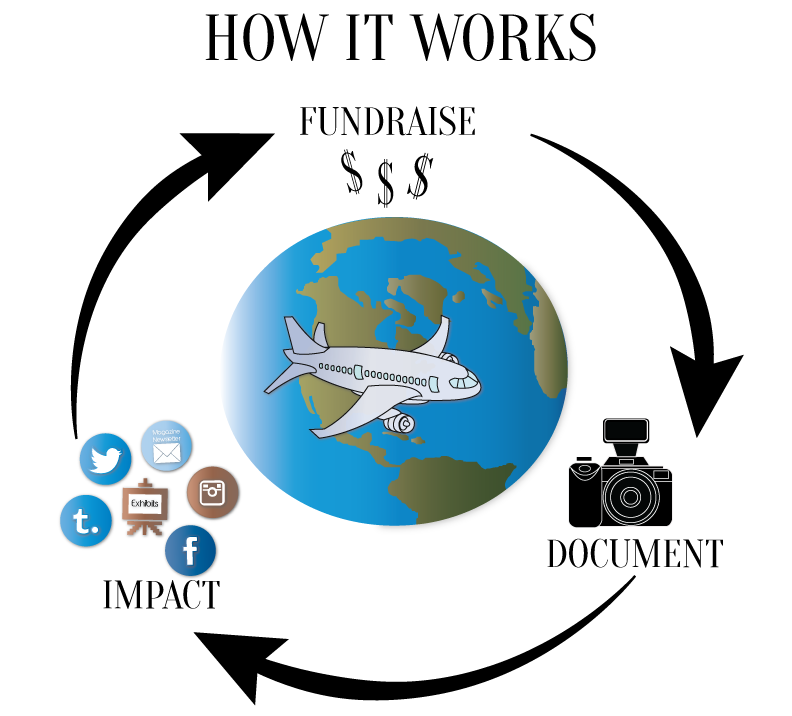 how-it-works