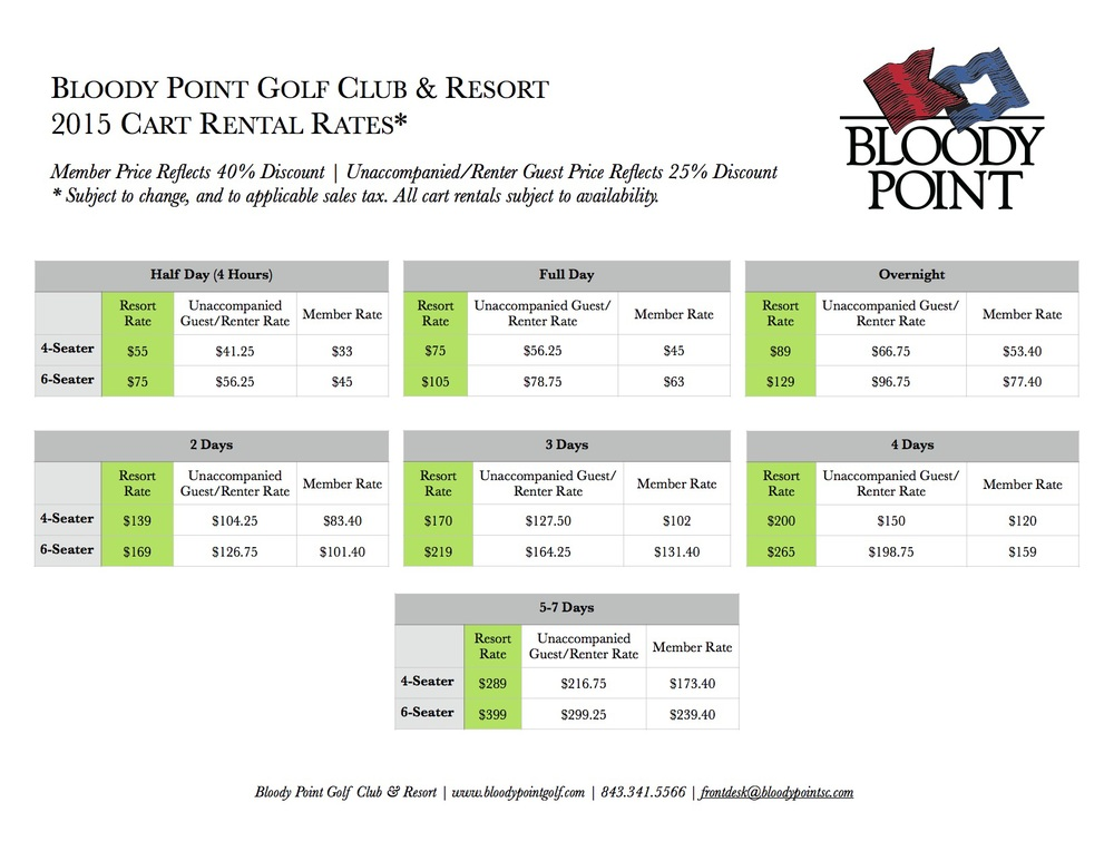 Bloody Point Cart Rental Rates