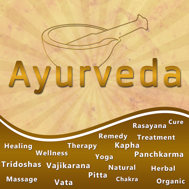 bigstock-Ayurveda-text-keywords-Mortar--43722562.jpg