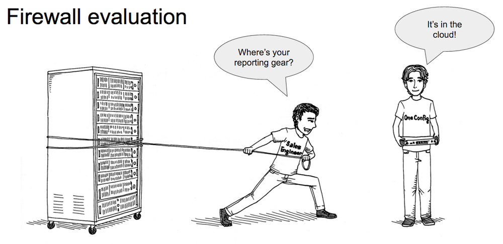 FIrewall Evaluation Cartoon.png