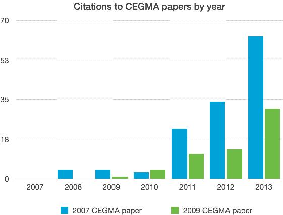 cegma citations.png
