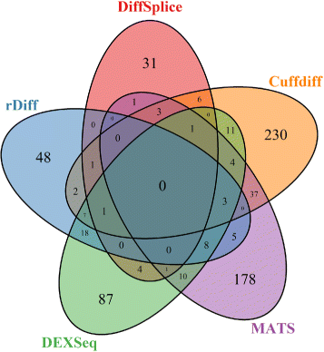 Liu et al. BMC Bioinformatics 2014 15:364   doi:10.1186/s12859-014-0364-4