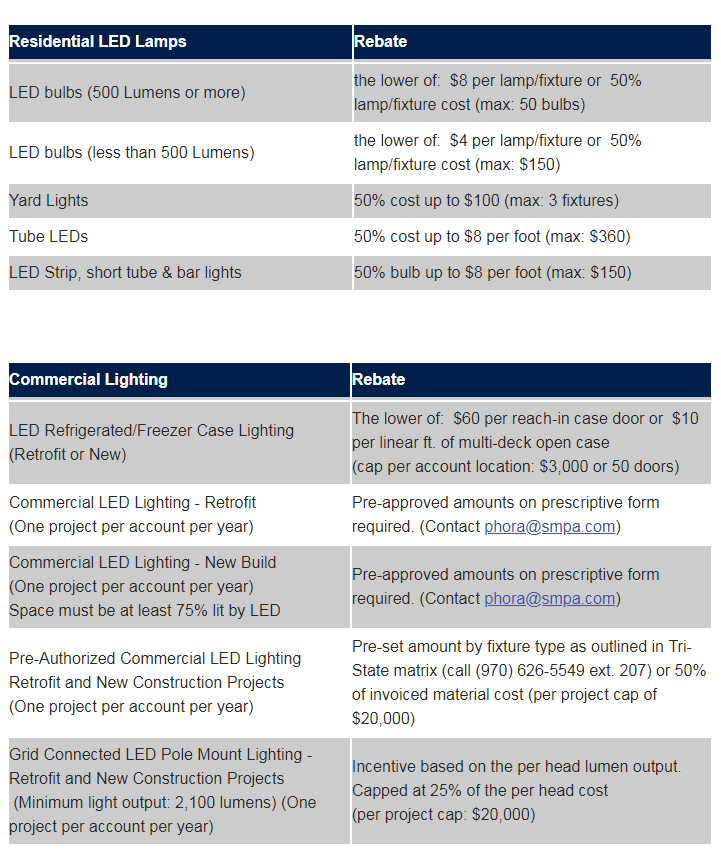 2018 SMPA bulb rebate rules screenshot.png