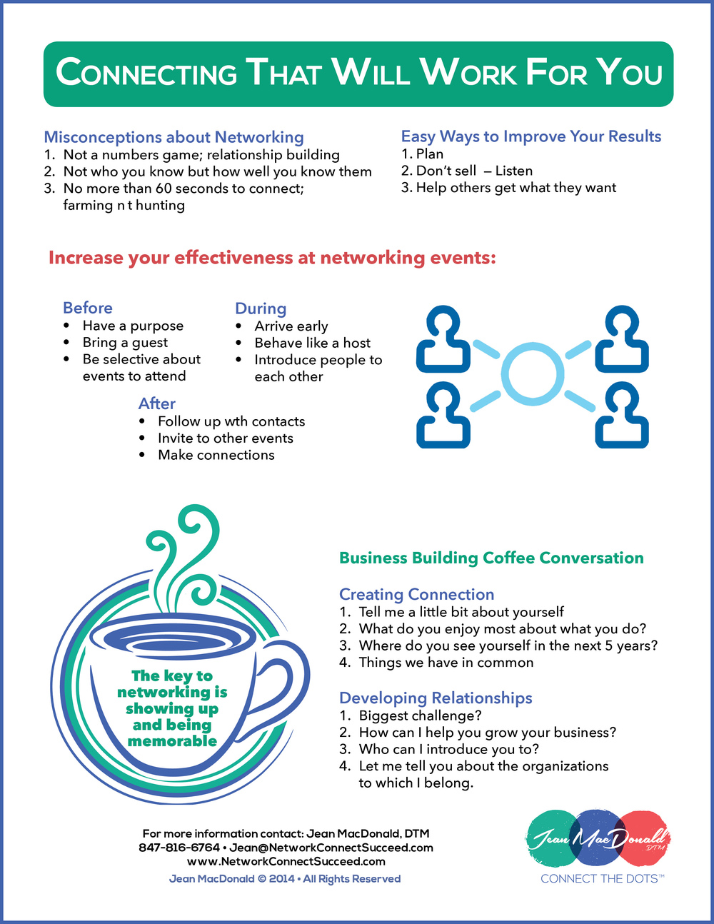 Click to download your copy of Networking and Connecting that will work!