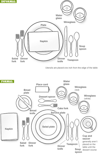 Charming Russian Table Setting Pictures - Best Image Engine .  sc 1 st  Table \u0026 Chair Sets & Scintillating Russian Formal Table Setting Ideas - Best Image Engine ...