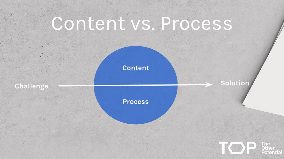 Content Vs. Process Model