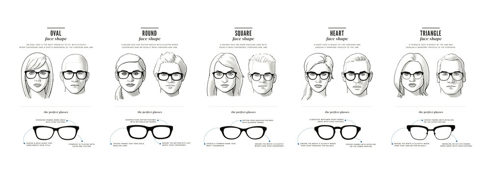 THE RIGHT FRAMES FOR YOUR FACE SHAPE — Sight Optical Boutique