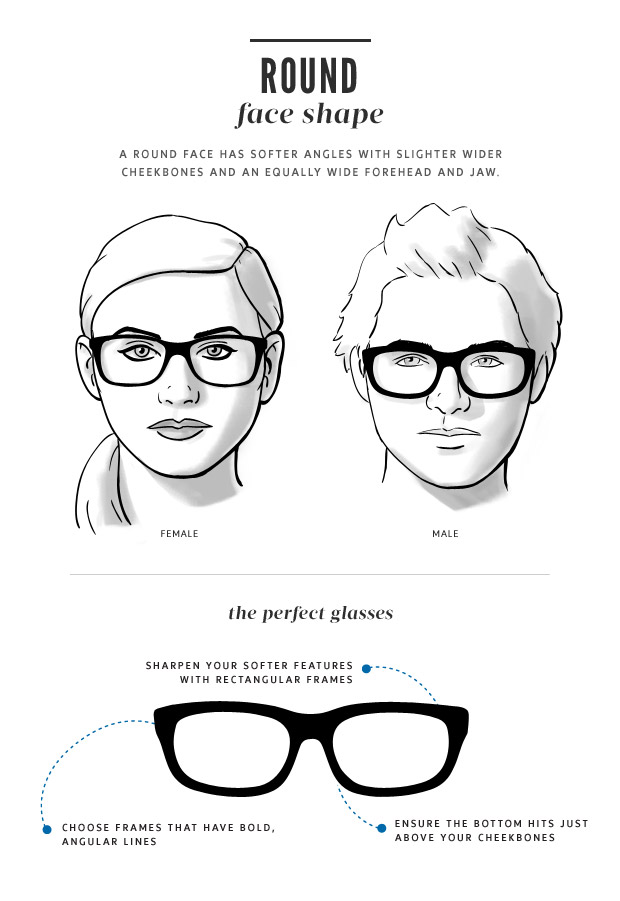 Round faces have full cheeks, a wide forehead and a rounded chin. The best shapes for this face would be square or strong angular shapes to balance the overall look. Frames to avoid would be any small shape and frames that are too small to fit the head properly.