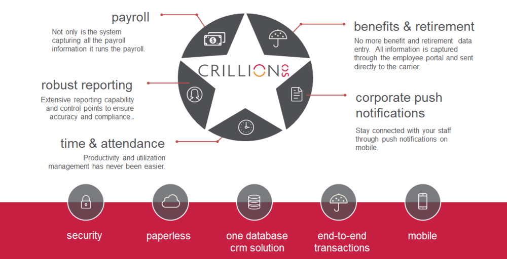 CrillionOS Presentation Screenshot.PNG