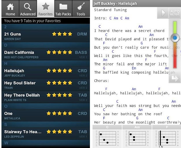best-android-apps-for-learning-music-ultimate-guitar-tabs-120501.jpg