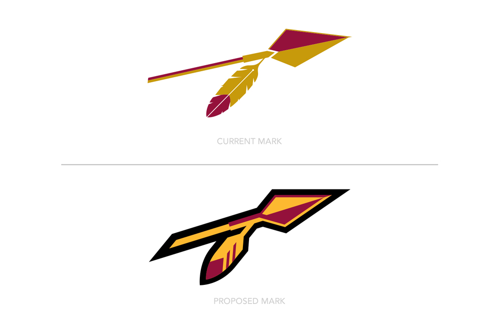 Washington Redskins - Secondary Logo - Previous mark vs. Proposed mark