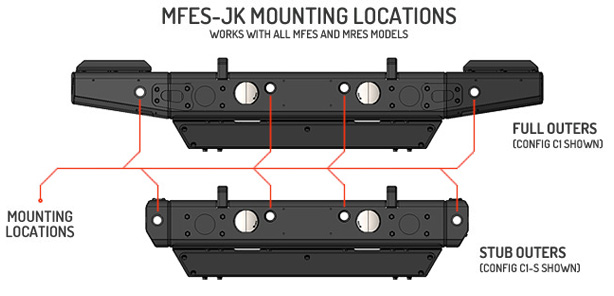mfes_mounting_locations.jpg