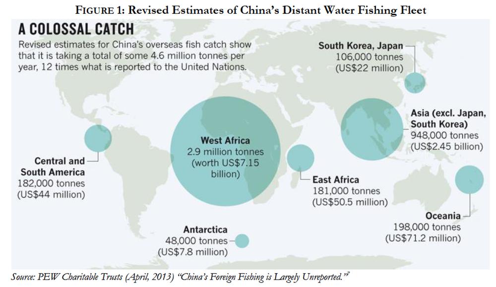 Fisheries or Geopolitics?