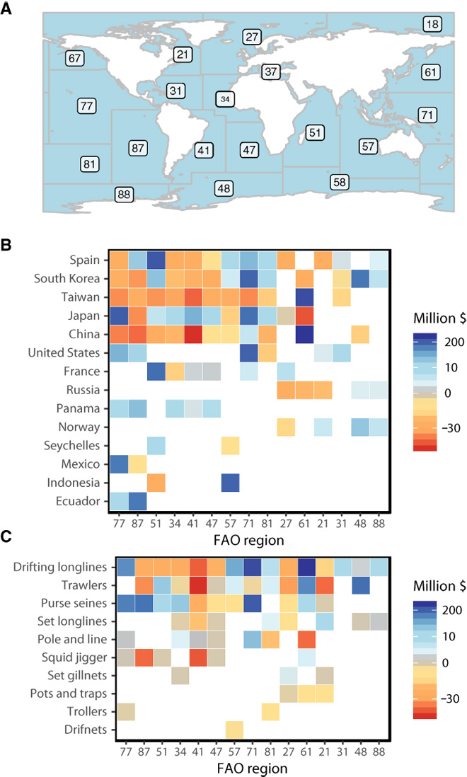 Fig. 5Spatial patterns of high-seas fishing profits. ( A ) FAO regions, ( B ) profits before subsidies by country, and ( C ) fishing gear