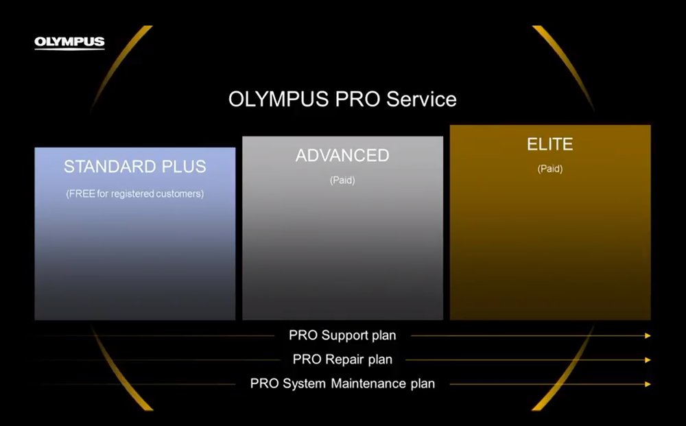 Standard, Advanced and Elite Service options will be available. Although not shown in this slide, it was mentioned in the presentation that next-day loan cameras would be available with a plan...