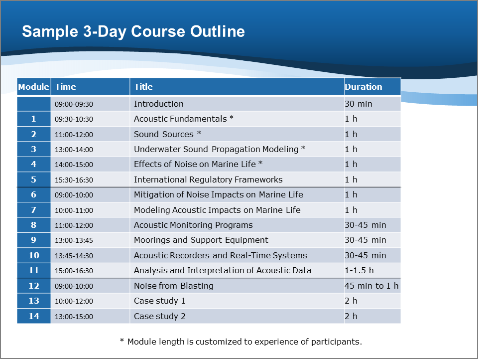 Bioacoustics Training Course: Sample 3-Day Course Outline