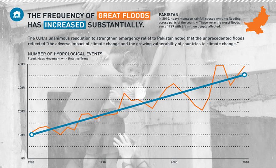 jkdc_350-infographic1.jpg