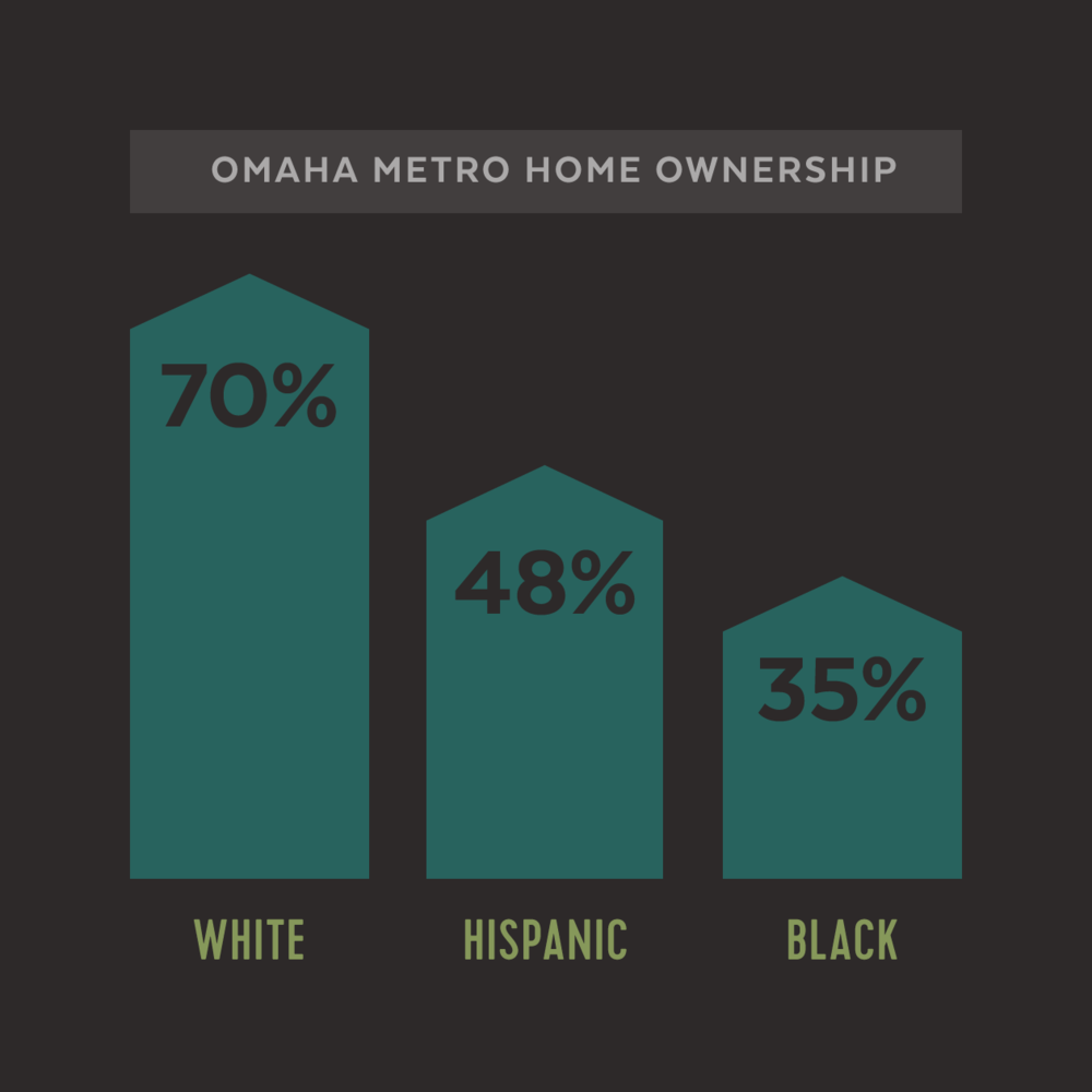 jkdc_landscape-infographic-homeownership.png